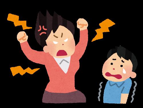 子供の怒り方